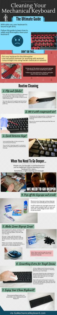 Infographic on cleaning mechanical keyboards guide